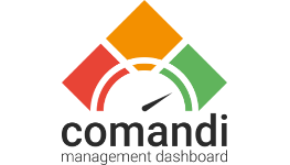Volautomatisch data ophalen Comandi