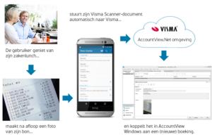 Visma Scanner app